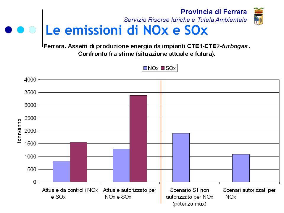 Le emissioni di NOx e SOx Provincia di Ferrara Servizio Risorse Idriche e Tutela Ambientale