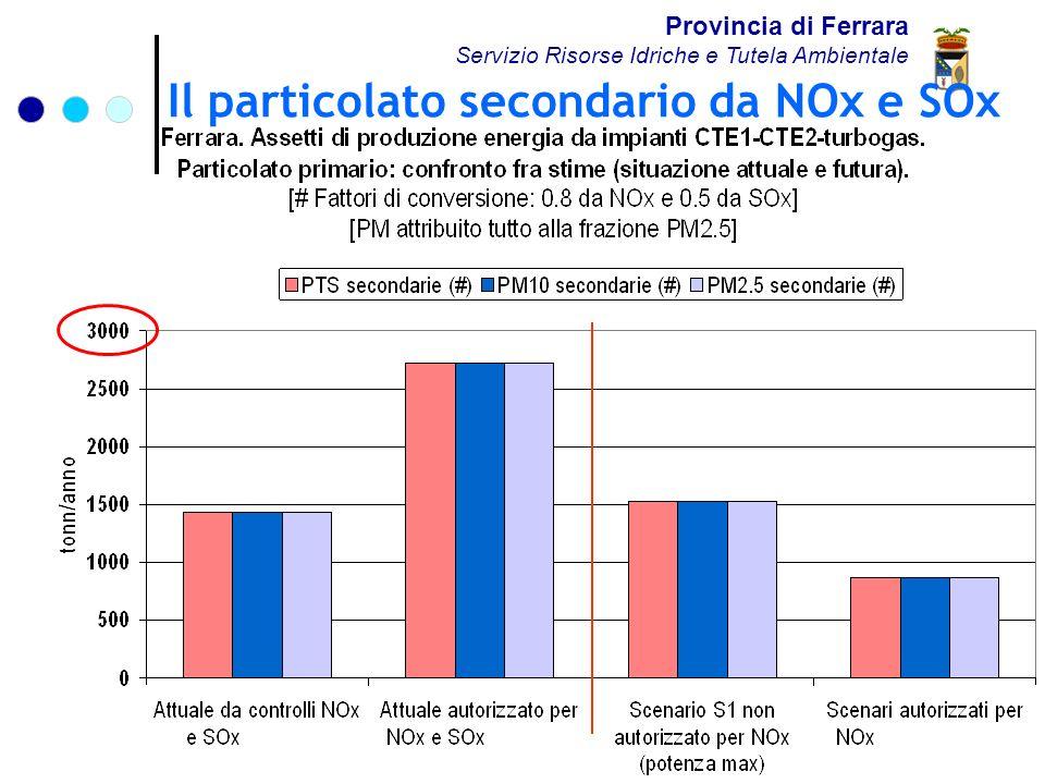 Il particolato secondario da NOx e SOx Provincia di Ferrara Servizio Risorse Idriche e Tutela Ambientale