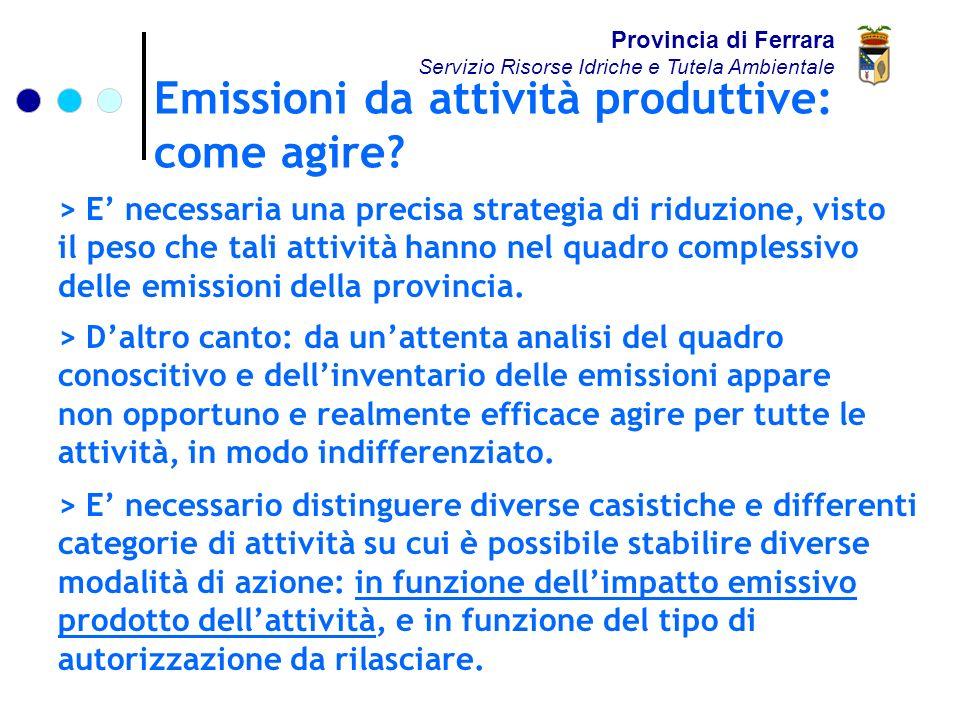 Emissioni da attività produttive: come agire.