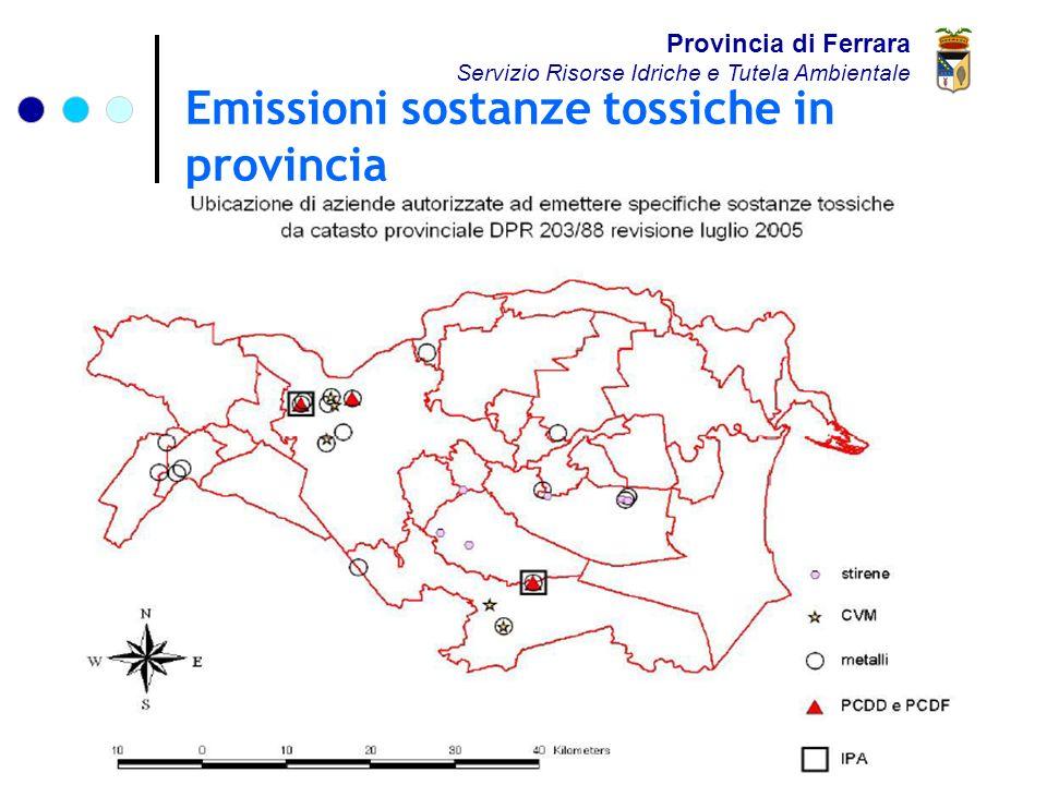 Emissioni sostanze tossiche in provincia Provincia di Ferrara Servizio Risorse Idriche e Tutela Ambientale