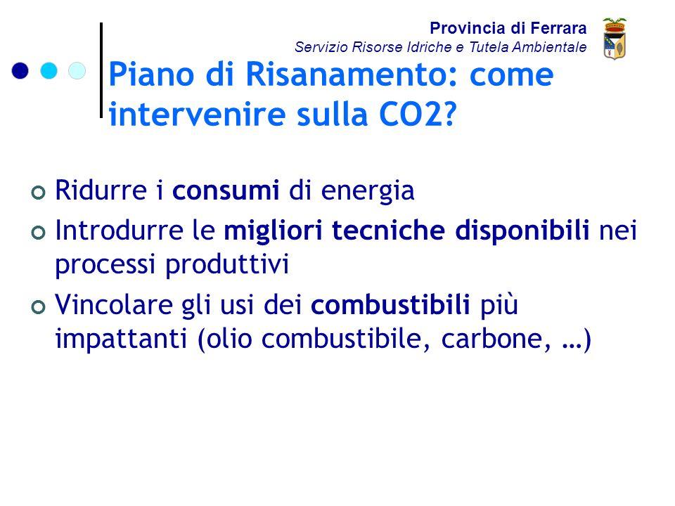 Piano di Risanamento: come intervenire sulla CO2.