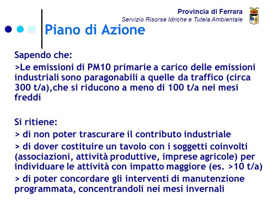 Piano di Azione Provincia di Ferrara Servizio Risorse Idriche e Tutela Ambientale Sapendo che: >Le emissioni di PM10 primarie a carico delle emissioni industriali sono paragonabili a quelle da traffico (circa 300 t/a),che si riducono a meno di 100 t/a nei mesi freddi Si ritiene: > di non poter trascurare il contributo industriale > di dover costituire un tavolo con i soggetti coinvolti (associazioni, attività produttive, imprese agricole) per individuare le attività con impatto maggiore (es.