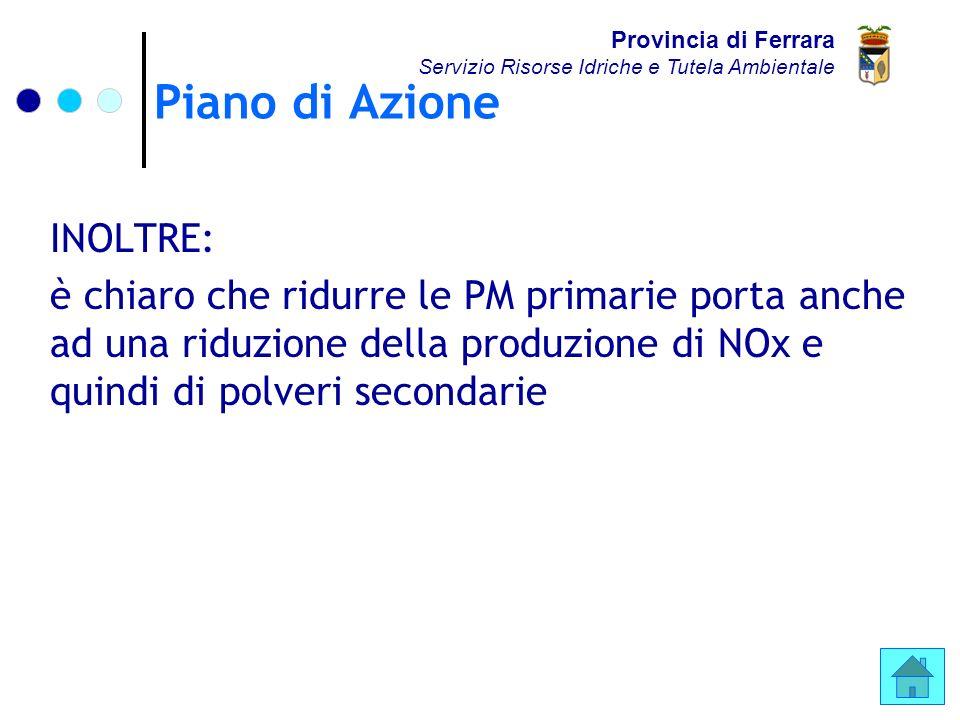 Piano di Azione Provincia di Ferrara Servizio Risorse Idriche e Tutela Ambientale INOLTRE: è chiaro che ridurre le PM primarie porta anche ad una riduzione della produzione di NOx e quindi di polveri secondarie