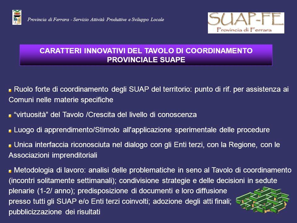 Provincia di Ferrara - Servizio Attività Produttive e Sviluppo Locale CARATTERI INNOVATIVI DEL TAVOLO DI COORDINAMENTO PROVINCIALE SUAPE Ruolo forte d