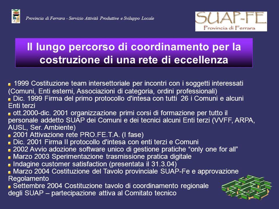 Provincia di Ferrara - Servizio Attività Produttive e Sviluppo Locale Il lungo percorso di coordinamento per la costruzione di una rete di eccellenza