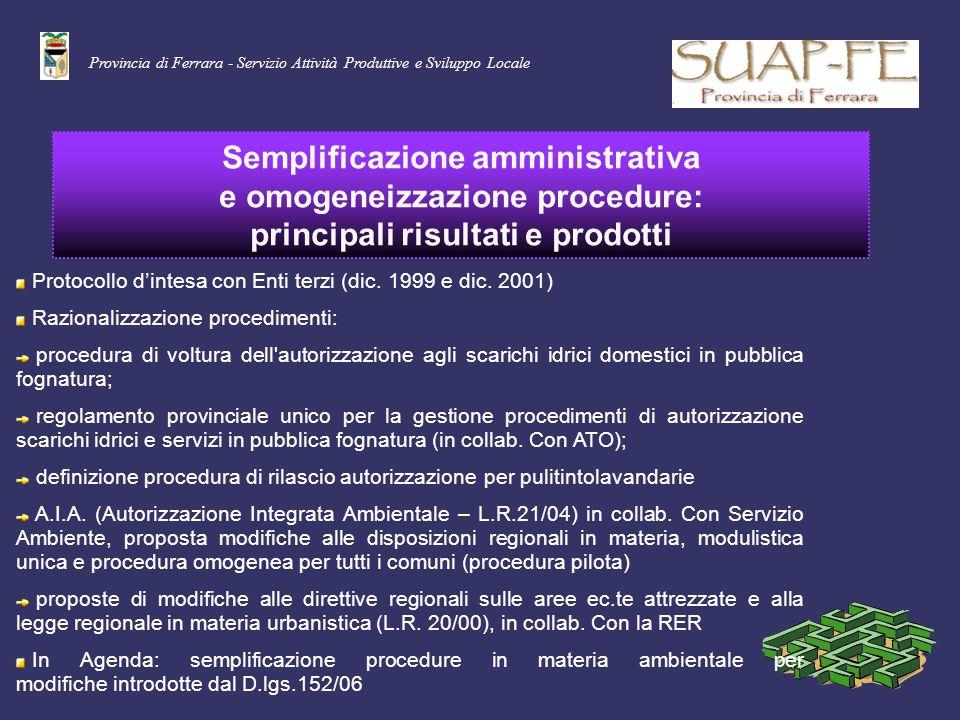 Provincia di Ferrara - Servizio Attività Produttive e Sviluppo Locale Semplificazione amministrativa e omogeneizzazione procedure: principali risultat