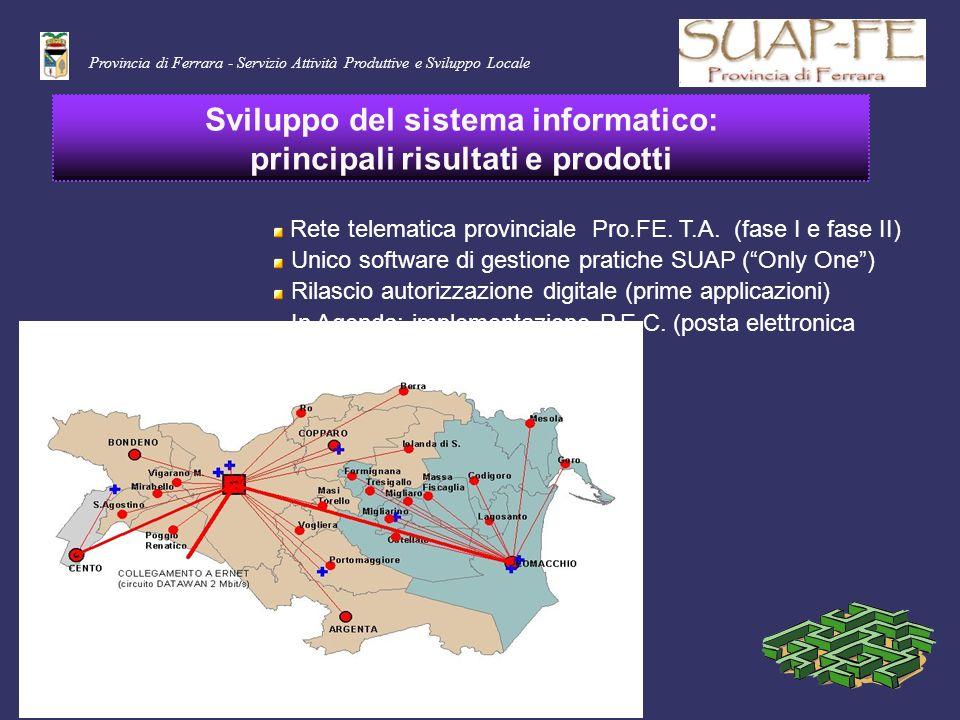 Provincia di Ferrara - Servizio Attività Produttive e Sviluppo Locale Sviluppo del sistema informatico: principali risultati e prodotti Rete telematica provinciale Pro.FE.