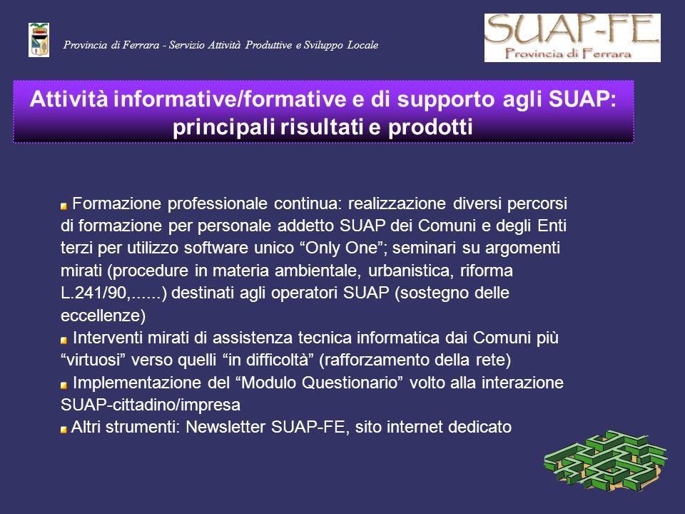 Provincia di Ferrara - Servizio Attività Produttive e Sviluppo Locale Attività informative/formative e di supporto agli SUAP: principali risultati e p