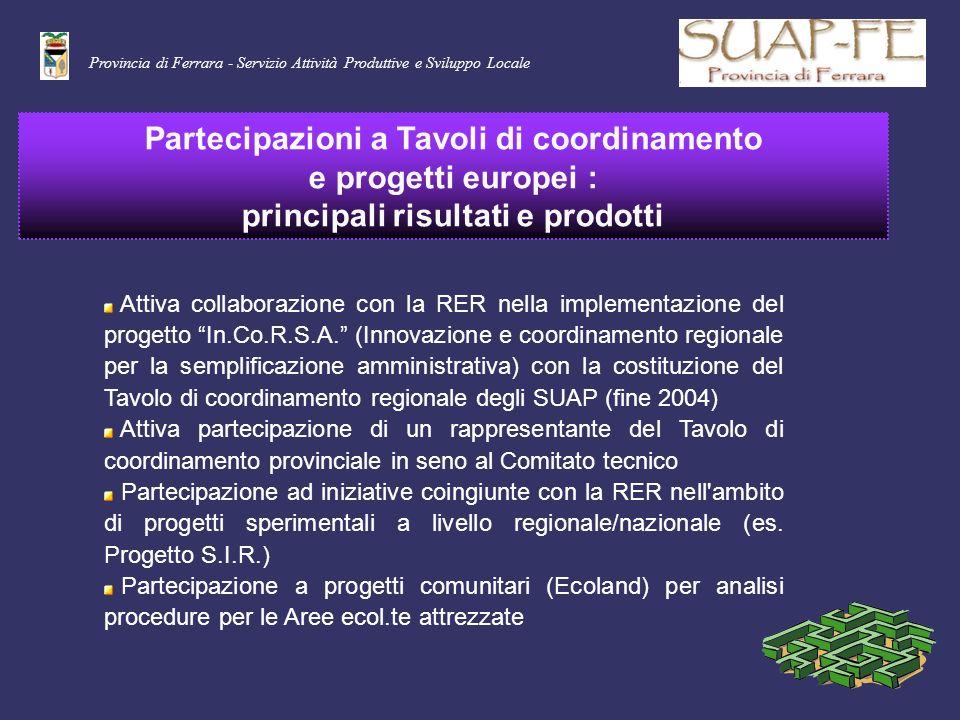 Provincia di Ferrara - Servizio Attività Produttive e Sviluppo Locale Partecipazioni a Tavoli di coordinamento e progetti europei : principali risulta