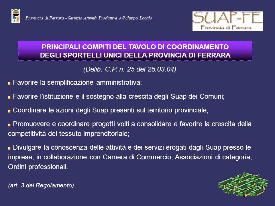 Provincia di Ferrara - Servizio Attività Produttive e Sviluppo Locale PRINCIPALI COMPITI DEL TAVOLO DI COORDINAMENTO DEGLI SPORTELLI UNICI DELLA PROVI