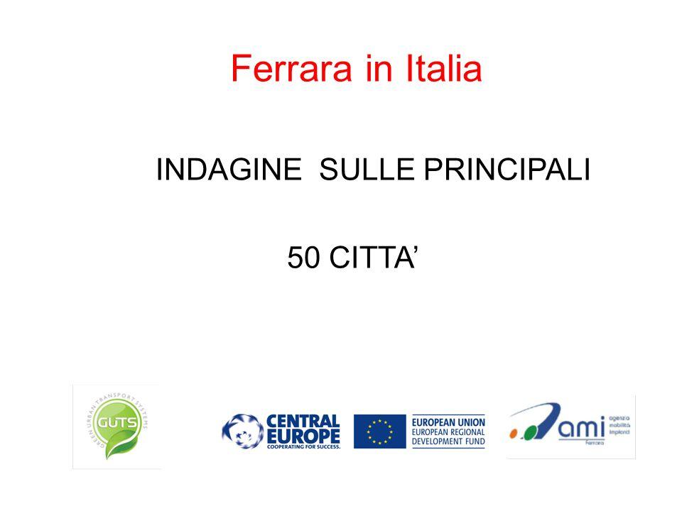 Ferrara in Italia INDAGINE SULLE PRINCIPALI 50 CITTA