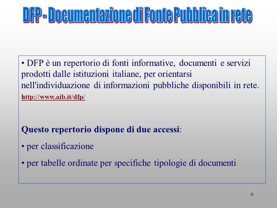 30 LIUC – Virtual Library VRD specialistico della Biblioteca Mario Rostoni di Castellanza (Varese) http://www.biblio.liuc.it:8080/vlibrary/VLindici.asp?codice=1 http://www.biblio.liuc.it:8080/vlibrary/VLindici.asp?codice=1 SegnaWeb VRD generalista alla categoria Affari e economia http://www.segnaweb.it/ http://www.segnaweb.it/ Eureka VRD generalista alla categoria economia http://biblioteche.provincia.vicenza.it/eureka / http://biblioteche.provincia.vicenza.it/eureka / Nuovo dizionario Simone di economia online http://www.simone.it/cgi-local/Dizionari/newdiz.cgi?index,6,A http://www.simone.it/cgi-local/Dizionari/newdiz.cgi?index,6,A