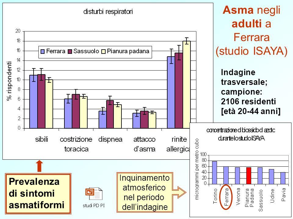 Ferrara, 4 Lugliodati epidemiologici11 Asma negli adulti a Ferrara (studio ISAYA) Indagine trasversale; campione: 2106 residenti [età 20-44 anni] Prev