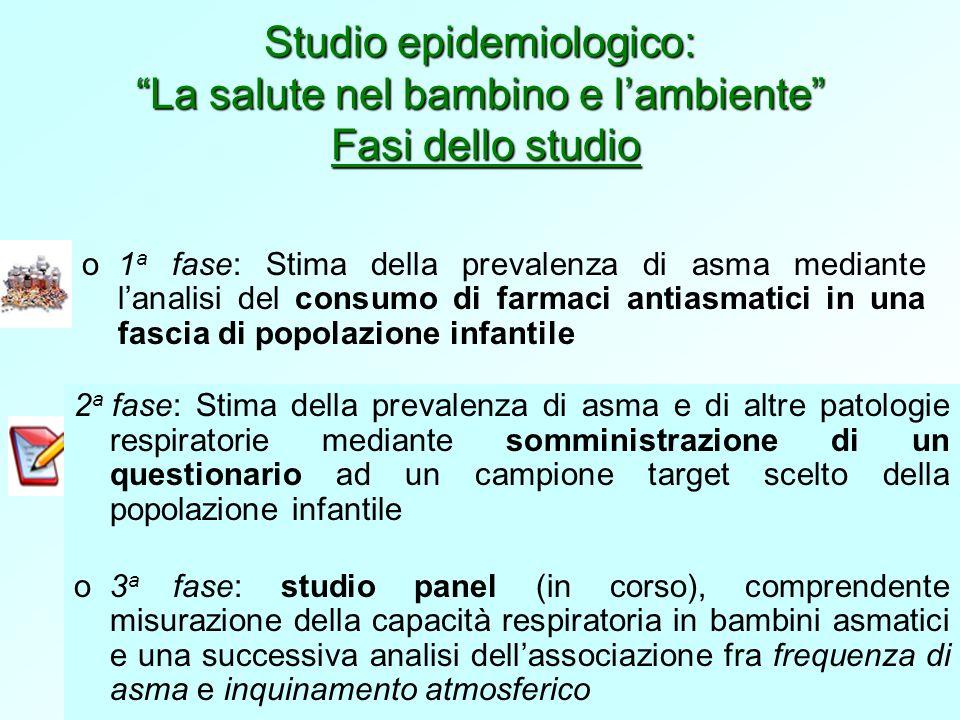 Ferrara, 4 Lugliodati epidemiologici14 Studio epidemiologico: La salute nel bambino e lambiente Fasi dello studio o1 a fase: Stima della prevalenza di