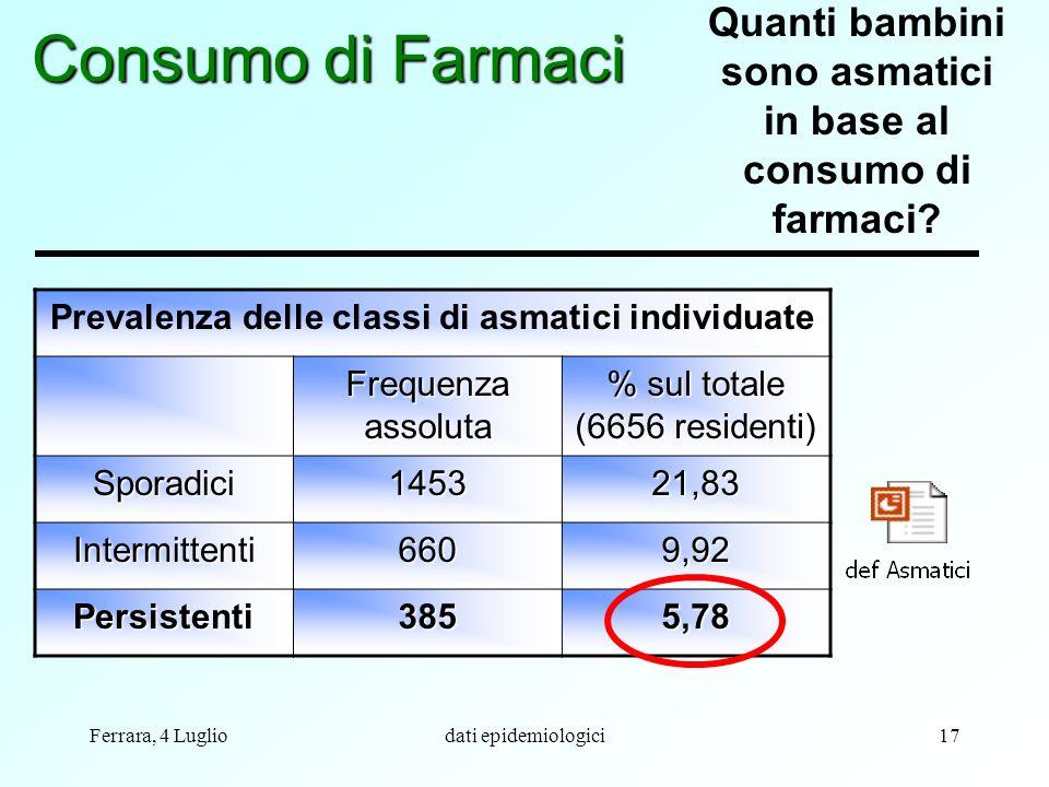 Ferrara, 4 Lugliodati epidemiologici17 Consumo di Farmaci Prevalenza delle classi di asmatici individuate Frequenza assoluta % sul totale (6656 reside