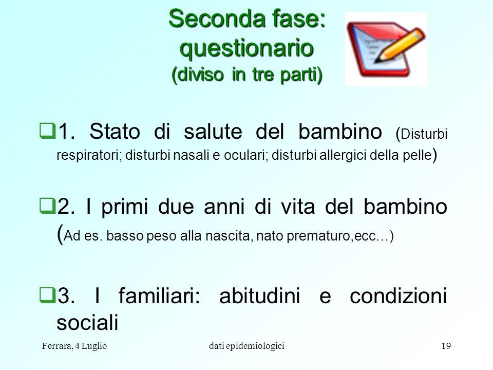 Ferrara, 4 Lugliodati epidemiologici19 Seconda fase: questionario (diviso in tre parti) 1. Stato di salute del bambino ( Disturbi respiratori; disturb