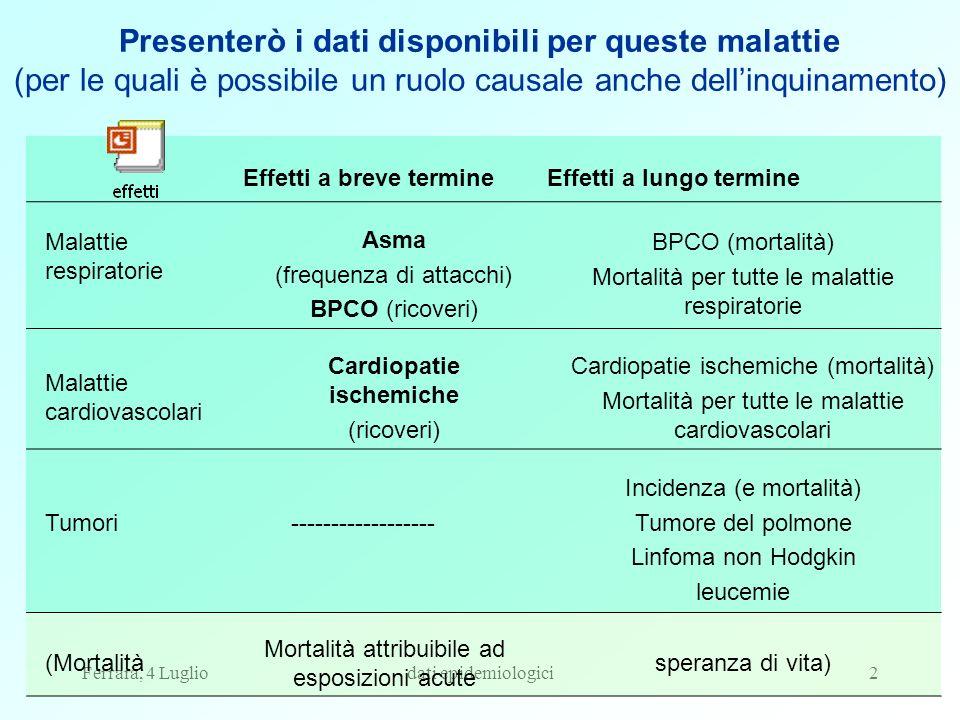 Ferrara, 4 Lugliodati epidemiologici3 come vengono raccolti i dati epidemiologici (1 di 2) Sulle malattie (morbosità) 1.Cause di ricovero: scheda di dimissione ospedaliera È disponibile un archivio regionale SDO, interrogabile (su un numero limitato di variabili) 2.