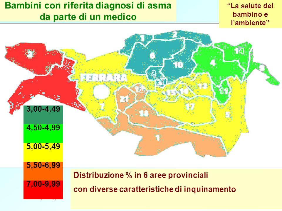 Ferrara, 4 Lugliodati epidemiologici25 Bambini con riferita diagnosi di asma da parte di un medico 3,00-4,49 4,50-4,99 5,00-5,49 5,50-6,99 7,00-9,99 L