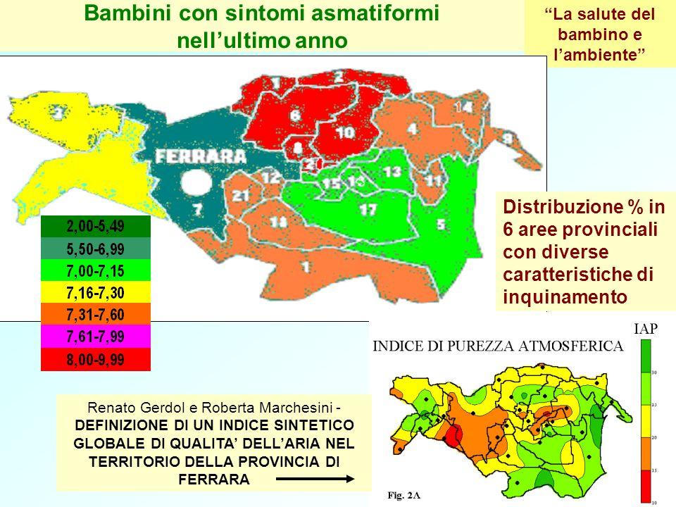 Ferrara, 4 Lugliodati epidemiologici29 Bambini con sintomi asmatiformi nellultimo anno La salute del bambino e lambiente Renato Gerdol e Roberta March