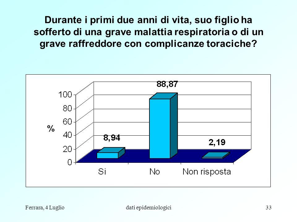 Ferrara, 4 Lugliodati epidemiologici33 Durante i primi due anni di vita, suo figlio ha sofferto di una grave malattia respiratoria o di un grave raffr