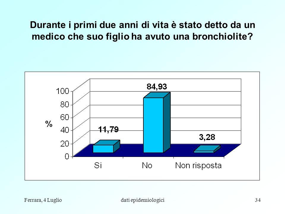 Ferrara, 4 Lugliodati epidemiologici34 Durante i primi due anni di vita è stato detto da un medico che suo figlio ha avuto una bronchiolite?