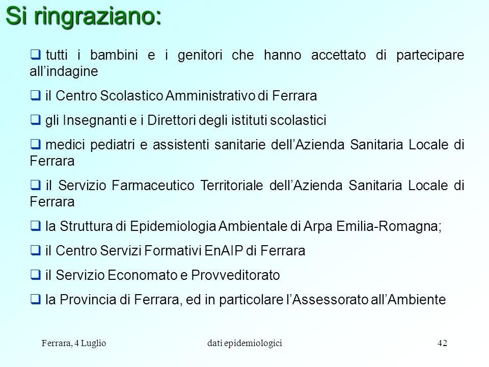 Ferrara, 4 Lugliodati epidemiologici42 Si ringraziano: tutti i bambini e i genitori che hanno accettato di partecipare allindagine il Centro Scolastic