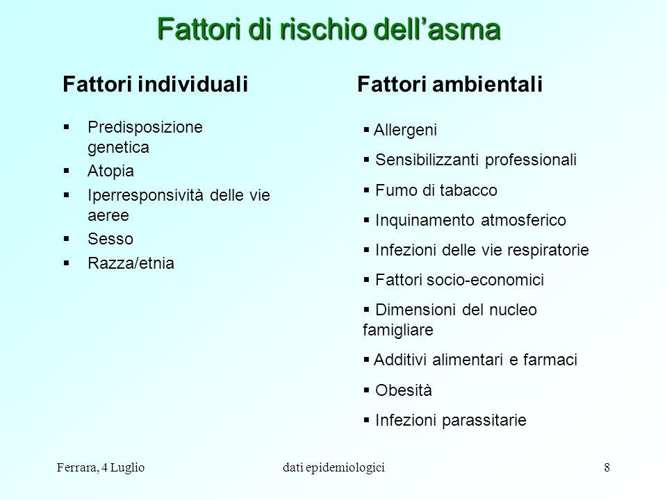 Ferrara, 4 Lugliodati epidemiologici8 Predisposizione genetica Atopia Iperresponsività delle vie aeree Sesso Razza/etnia Allergeni Sensibilizzanti pro