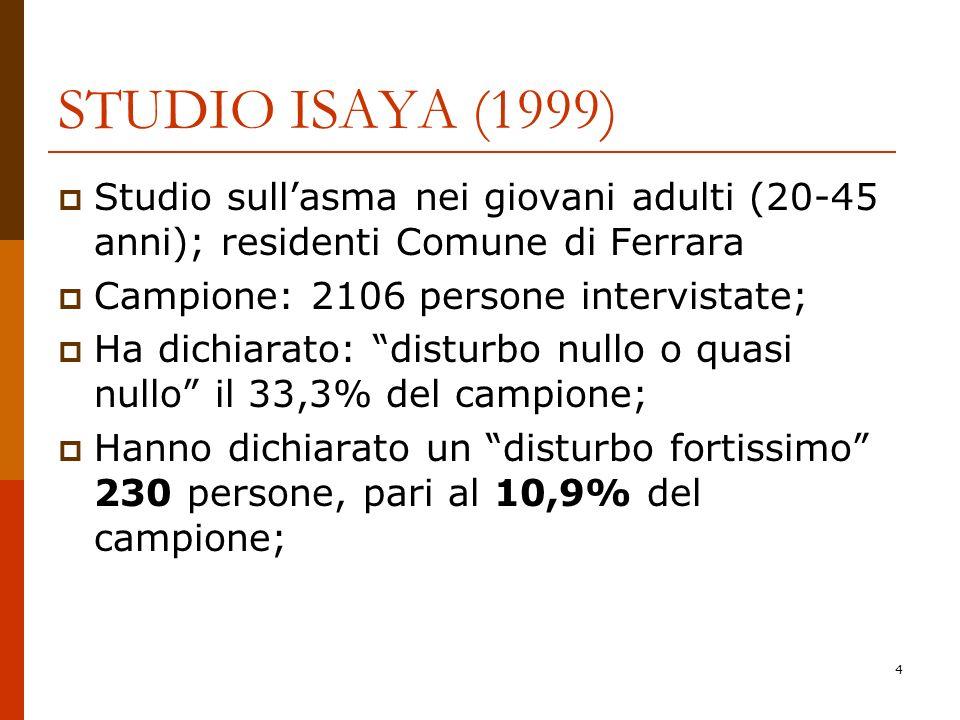 4 STUDIO ISAYA (1999) Studio sullasma nei giovani adulti (20-45 anni); residenti Comune di Ferrara Campione: 2106 persone intervistate; Ha dichiarato: disturbo nullo o quasi nullo il 33,3% del campione; Hanno dichiarato un disturbo fortissimo 230 persone, pari al 10,9% del campione;