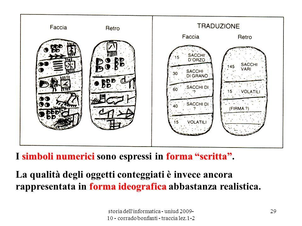 storia dell'informatica - uniud 2009- 10 - corrado bonfanti - traccia lez.1-2 29 simboli numericiforma scritta I simboli numerici sono espressi in for