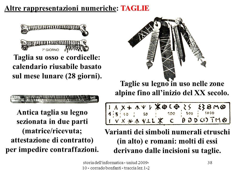 storia dell'informatica - uniud 2009- 10 - corrado bonfanti - traccia lez.1-2 38 Taglia su osso e cordicelle: calendario riusabile basato sul mese lun