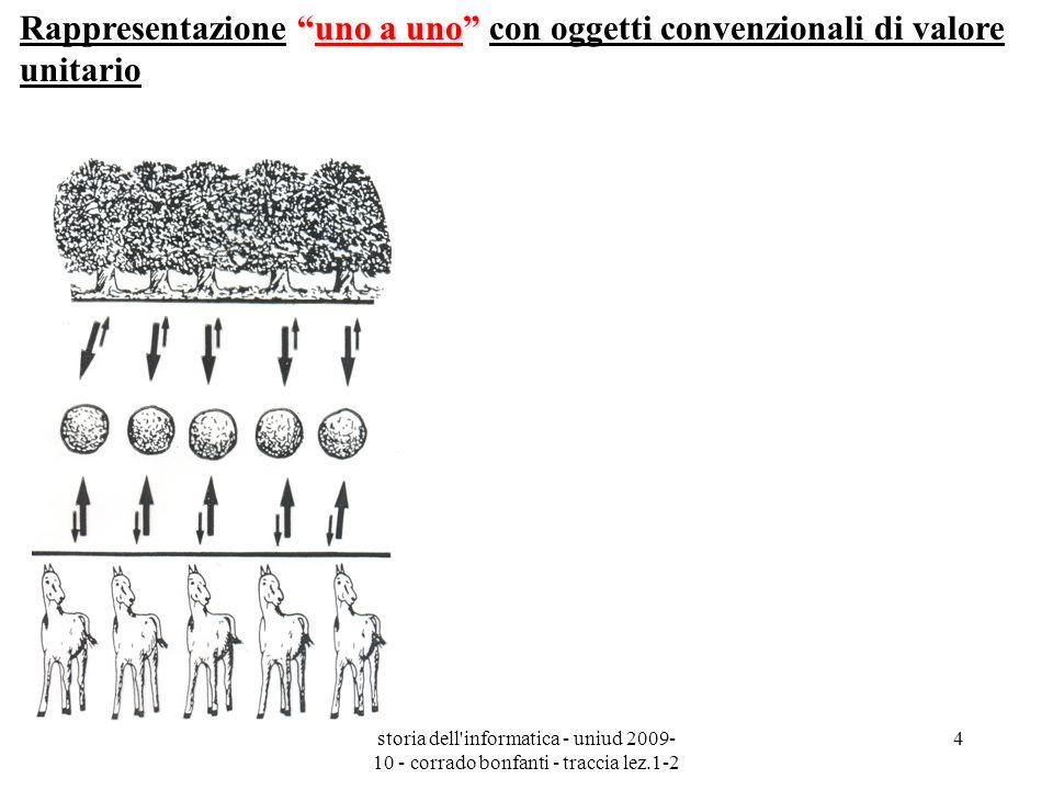 storia dell informatica - uniud 2009- 10 - corrado bonfanti - traccia lez.1-2 15 sistema numerico degli antichi romani Digressione sul sistema numerico degli antichi romani ALCUNI SIMBOLI: M=1000, D=500, C=100, L=50, X=10, V=5, I=1 SISTEMA ADDITIVO PURO Esempio: MMCCCCLXXXIIII = 2484.