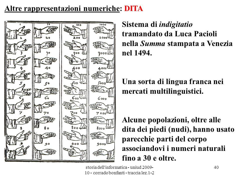 storia dell'informatica - uniud 2009- 10 - corrado bonfanti - traccia lez.1-2 40 Sistema di indigitatio tramandato da Luca Pacioli nella Summa stampat