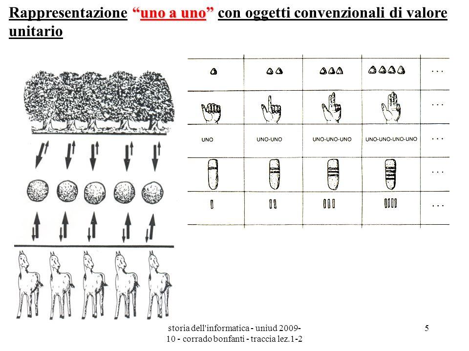 storia dell informatica - uniud 2009- 10 - corrado bonfanti - traccia lez.1-2 16 algoritmo di addizione - Lalgoritmo di addizione rimane lo stesso visto prima (aggregazione e riduzione), operando su simboli anziché su oggetti numerici.