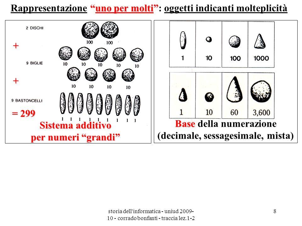storia dell'informatica - uniud 2009- 10 - corrado bonfanti - traccia lez.1-2 8 Base Base della numerazione (decimale, sessagesimale, mista) uno per m