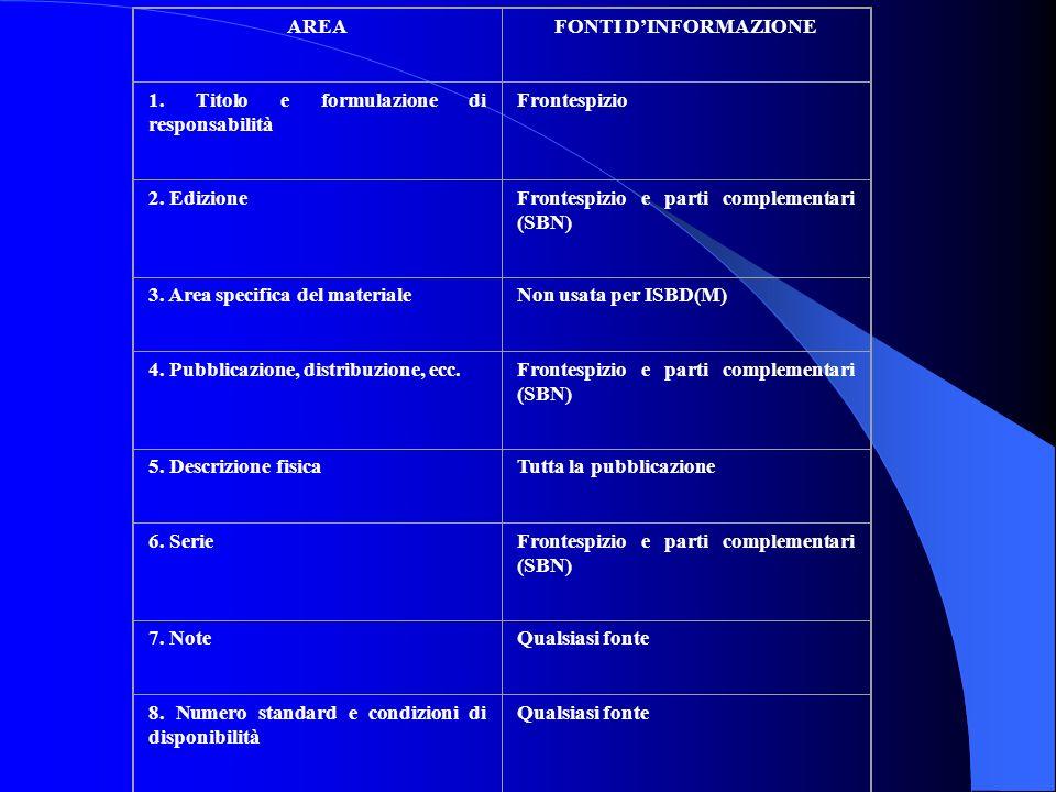 AREAFONTI DINFORMAZIONE 1. Titolo e formulazione di responsabilità Frontespizio 2. EdizioneFrontespizio e parti complementari (SBN) 3. Area specifica