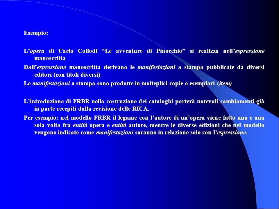 Esempio: Lopera di Carlo Collodi Le avventure di Pinocchio si realizza nellespressione manoscritta Dallespressione manoscritta derivano le manifestazi
