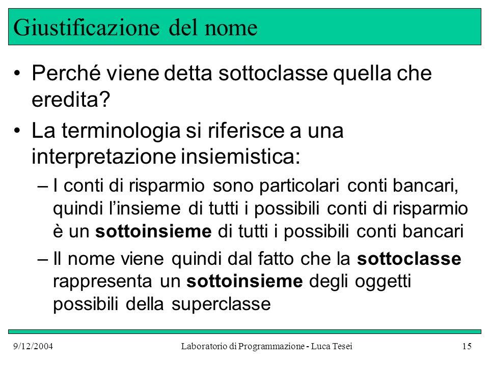 9/12/2004Laboratorio di Programmazione - Luca Tesei15 Giustificazione del nome Perché viene detta sottoclasse quella che eredita.
