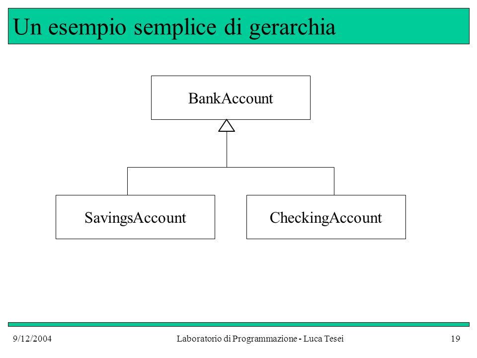 9/12/2004Laboratorio di Programmazione - Luca Tesei19 Un esempio semplice di gerarchia BankAccount SavingsAccountCheckingAccount