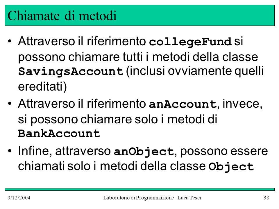 9/12/2004Laboratorio di Programmazione - Luca Tesei38 Chiamate di metodi Attraverso il riferimento collegeFund si possono chiamare tutti i metodi della classe SavingsAccount (inclusi ovviamente quelli ereditati) Attraverso il riferimento anAccount, invece, si possono chiamare solo i metodi di BankAccount Infine, attraverso anObject, possono essere chiamati solo i metodi della classe Object