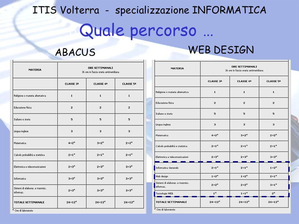 ITIS Volterra - specializzazione INFORMATICA ABACUS WEB DESIGN Q Quale percorso …