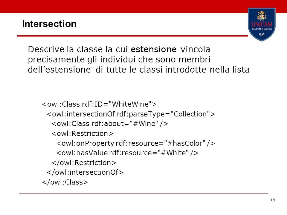 18 Intersection Descrive la classe la cui estensione vincola precisamente gli individui che sono membri dellestensione di tutte le classi introdotte nella lista