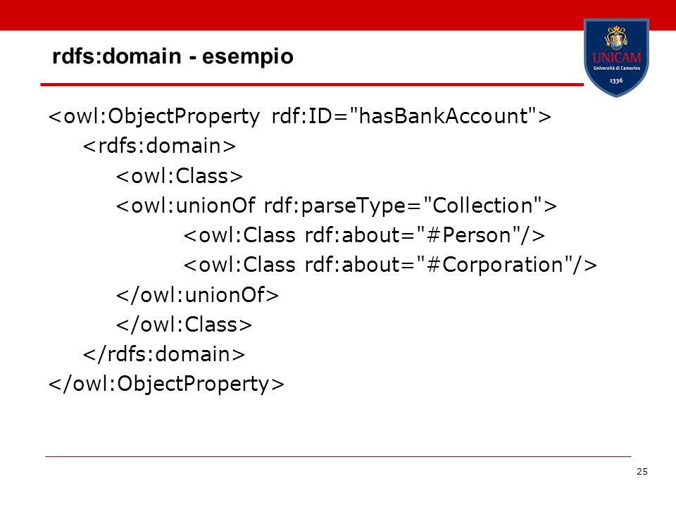 25 rdfs:domain - esempio
