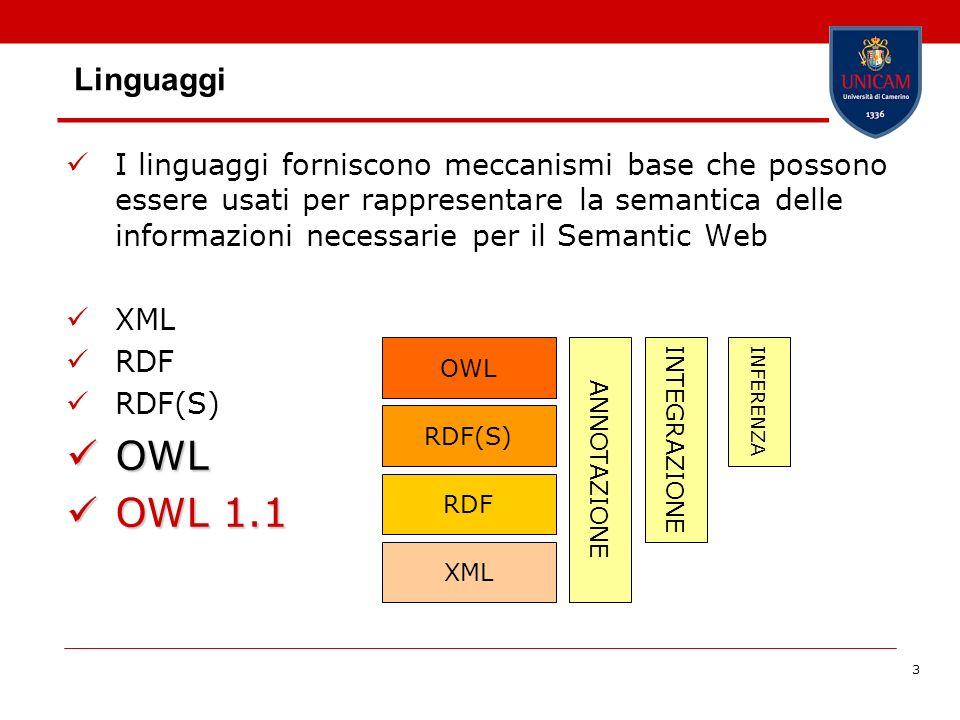 3 Linguaggi I linguaggi forniscono meccanismi base che possono essere usati per rappresentare la semantica delle informazioni necessarie per il Semantic Web XML RDF RDF(S) OWL OWL OWL 1.1 OWL 1.1 XML RDF RDF(S) OWL ANNOTAZIONE INTEGRAZIONE INFERENZA