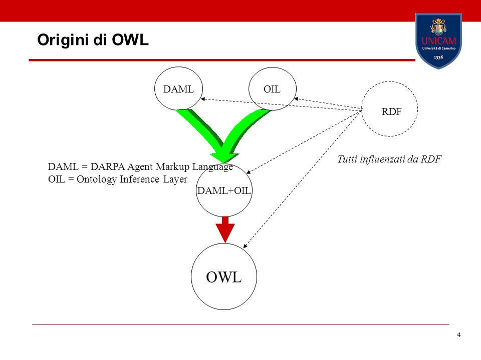 4 Origini di OWL DAML DAML+OIL DAML = DARPA Agent Markup Language OIL = Ontology Inference Layer OIL OWL RDF Tutti influenzati da RDF