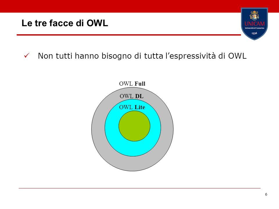6 Non tutti hanno bisogno di tutta lespressività di OWL OWL Full OWL DL OWL Lite Le tre facce di OWL