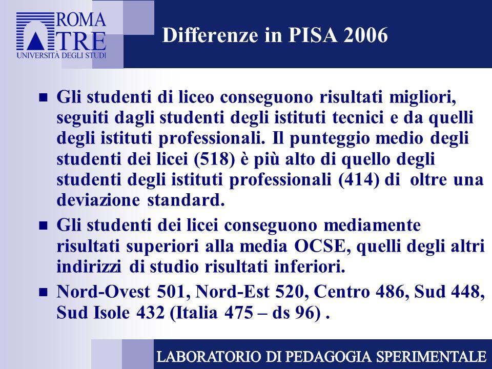 Differenze in PISA 2006 Gli studenti di liceo conseguono risultati migliori, seguiti dagli studenti degli istituti tecnici e da quelli degli istituti professionali.