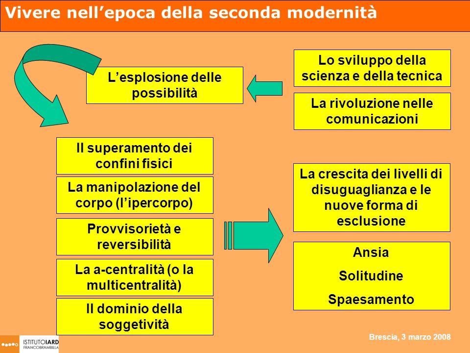 Brescia, 3 marzo 2008 La crescita dei livelli di disuguaglianza e le nuove forma di esclusione Lesplosione delle possibilità Provvisorietà e reversibi