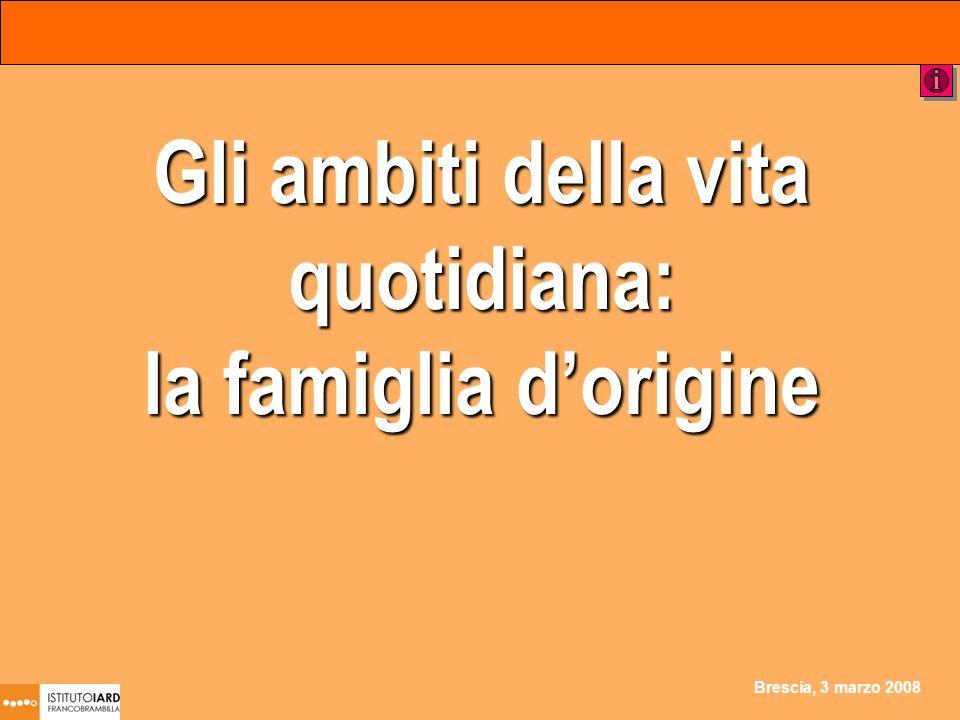 Brescia, 3 marzo 2008 Gli ambiti della vita quotidiana: la famiglia dorigine