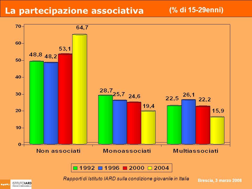Brescia, 3 marzo 2008 La partecipazione associativa (% di 15-29enni) Rapporti di Istituto IARD sulla condizione giovanile in Italia
