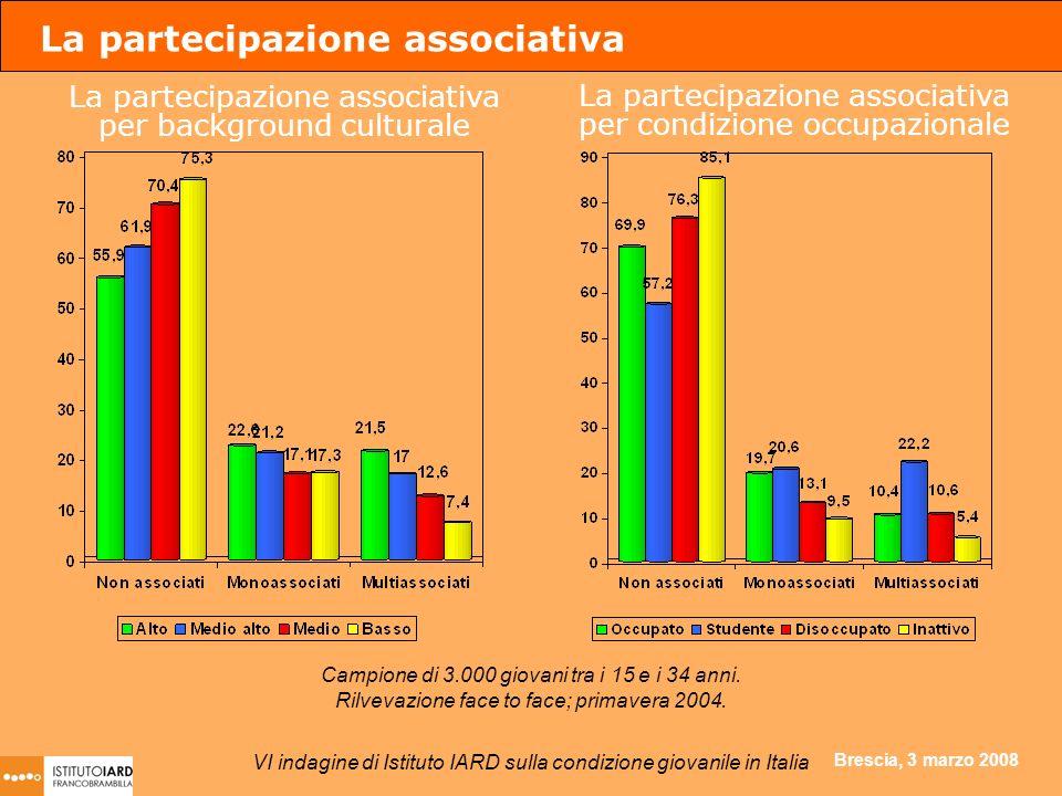 Brescia, 3 marzo 2008 La partecipazione associativa per background culturale La partecipazione associativa per condizione occupazionale La partecipazione associativa Campione di 3.000 giovani tra i 15 e i 34 anni.